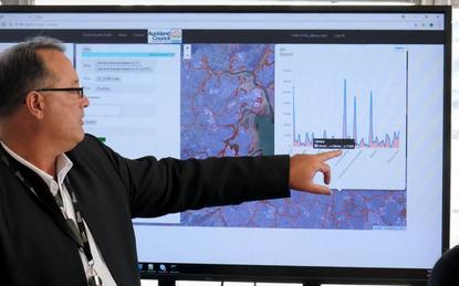 Auckland Council Smart Growth Portal