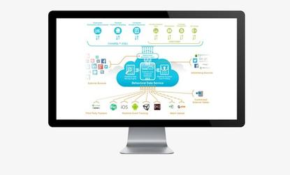 CoolaData offers a complete data warehouse as a cloud service