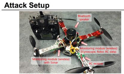 Some drones can be knocked out of the sky using focused beams of sound, according to new research.