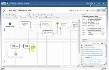 IBM's DoorsNG requirements planning software now supports product line engineering for Internet of things devices