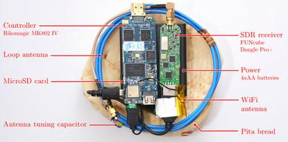 A compact, inexpensive device that can collect a computer's electromagnetic signals could be hidden in a piece of pita bread and used to figure out secret encryption keys.