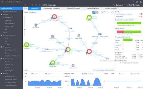 The update of AppDynamics now includes business intelligence capabilities