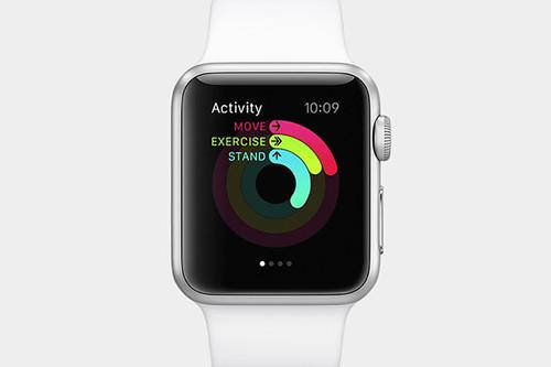 The proposed rule and supporting documentation, while lengthy, don't directly refer to worker data obtained from fitness bands like the Fitbit or smartwatches like the Moto 360 or Apple Watch.