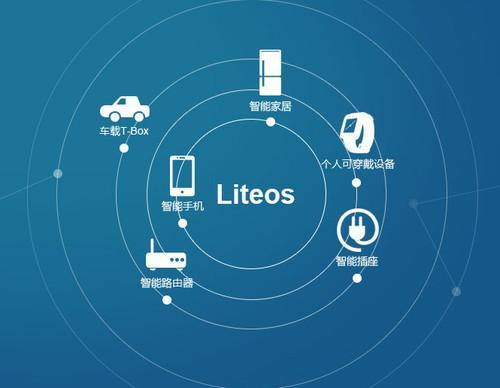 Huawei's Liteos.