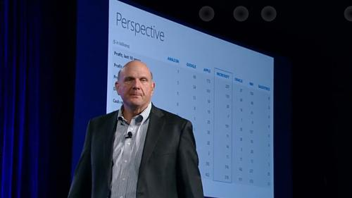 In a candid interview with the Wall Street Journal, Microsoft chief executive Steve Ballmer said that he was encouraged to hustle his transformation plan into motion, but ended up being pushed out the door.