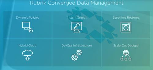 Rubrik's Converged Data Management platform