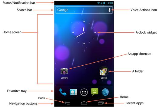 In Pictures: Android 4.0. Visual tour