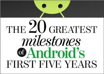 In pictures: The 20 greatest milestones of Android's first five years