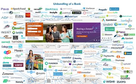 Myriad specialised fintech start-ups are unbundling traditional banking (Image: CBInsights.com)