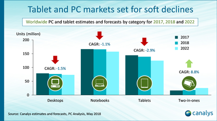 Canalys Research
