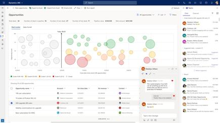 Suggested Teams chats and channels will appear on the right hand sidebar in Dynamics 365 Sales